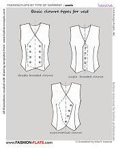 basic closure types for vest